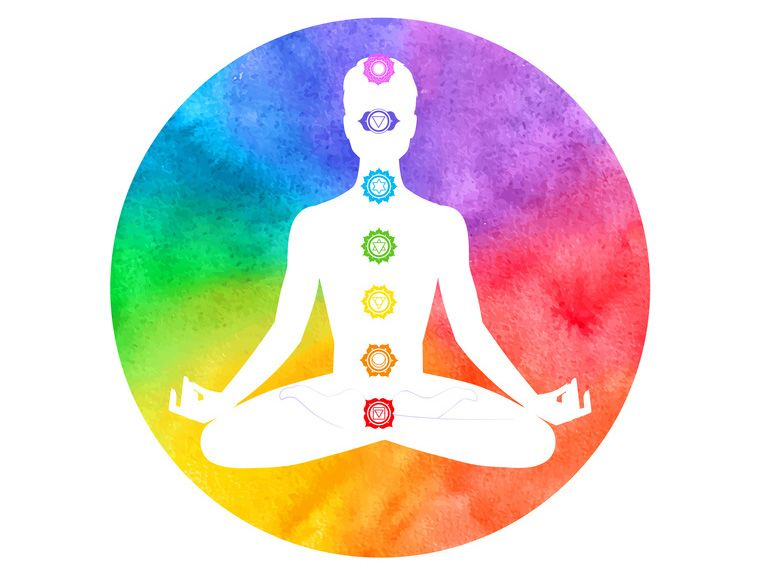 Dalene Knowles - Children's Chakra Cleansing & Balancing Meditation